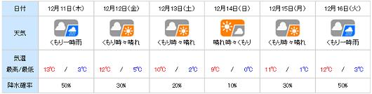 20141210yohou.png