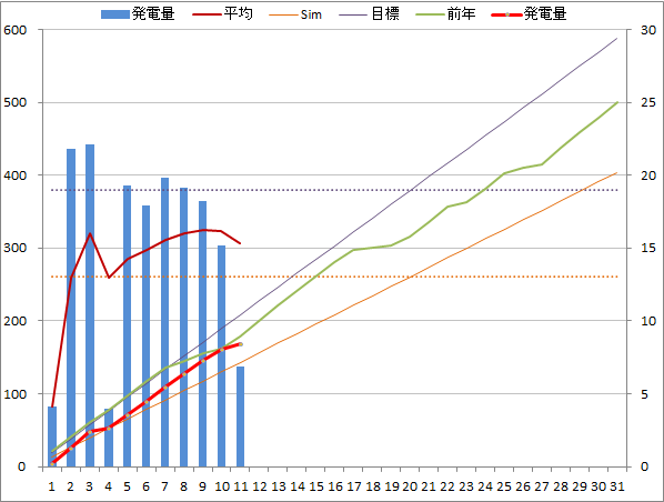 20141211graph.png