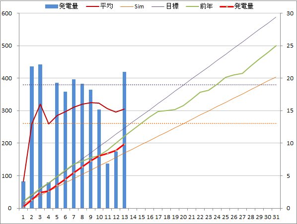 20141213graph.png