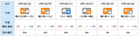 20141213yohou.png