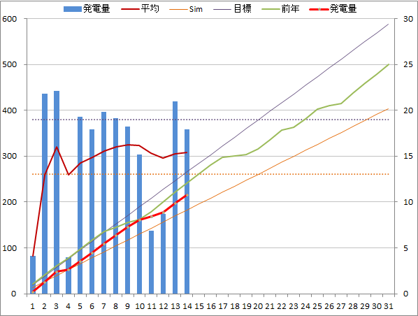 20141214graph.png