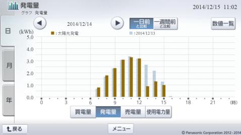 20141214hemsgraph.png