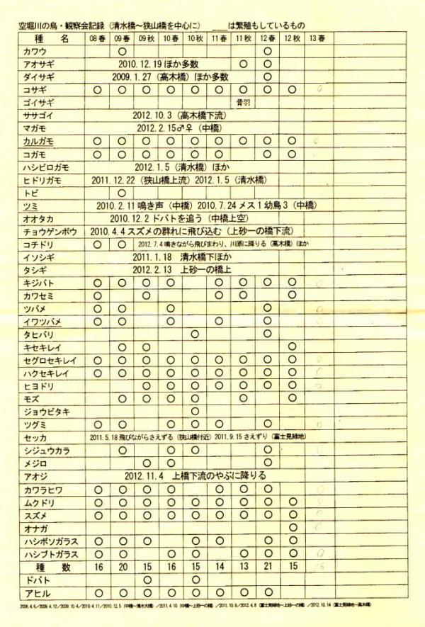 20130408-4  DSC01234