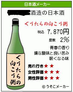 Sake 本名