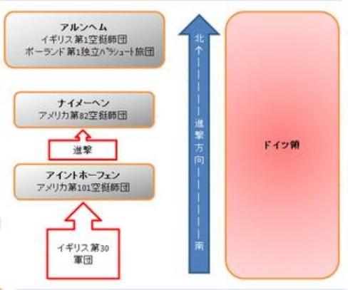 MG作戦図