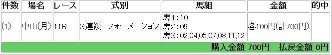 競馬130121_2