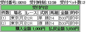 馬券141013