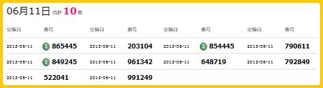 『ハピタス毎日宝くじ』6月12日当選結果