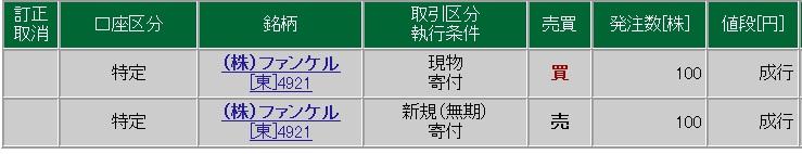 松井証券クロス