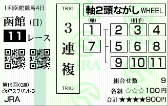 函館SS馬券1