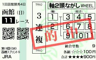 函館SS馬券