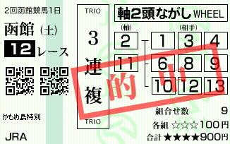 630函館12レース