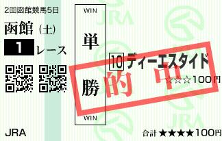 0714函館1R