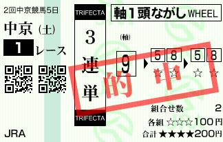 714中京1R