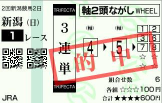 715新潟1R