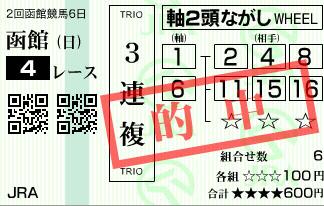 715函館4R