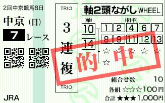 722札幌7R