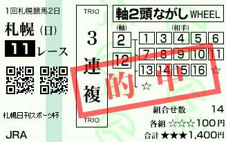 722札幌11R
