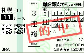 901札幌11R