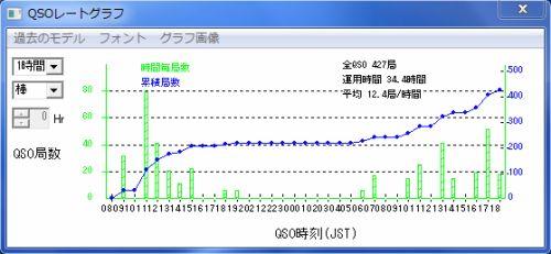 N6NY-NH2 RATE