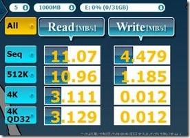 東芝製チップ採用microSDHCカード class4 32GB