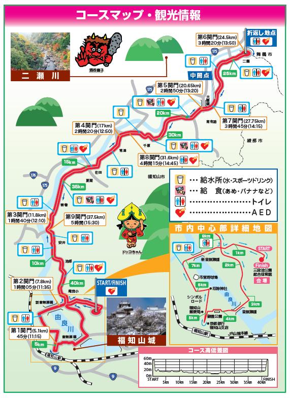 福知山コース