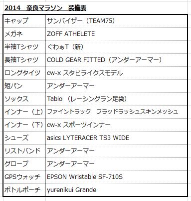 奈良装備20141208