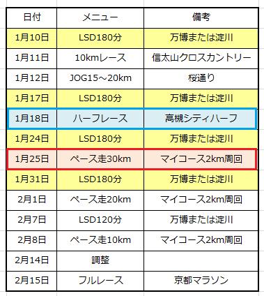 京都練習20141222