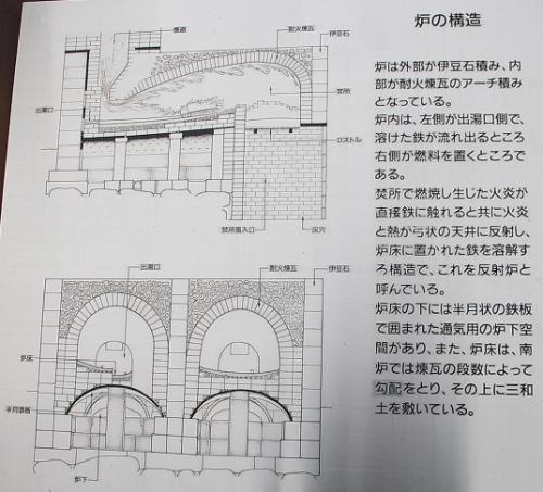 反射炉 炉の構造