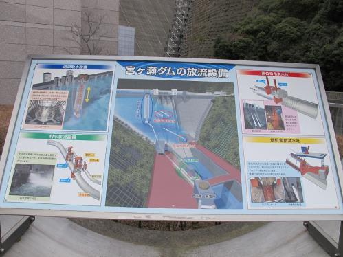 宮ヶ瀬ダムの放流設備