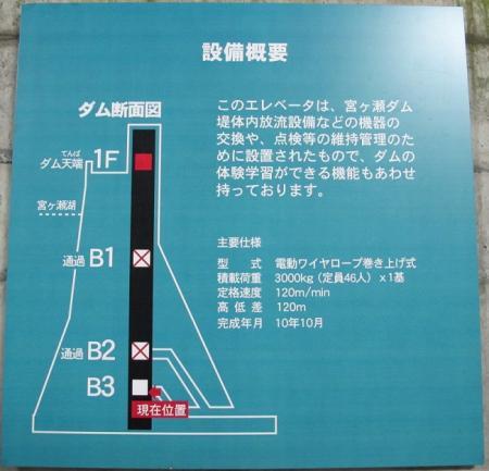 宮ヶ瀬ダム エレベーター