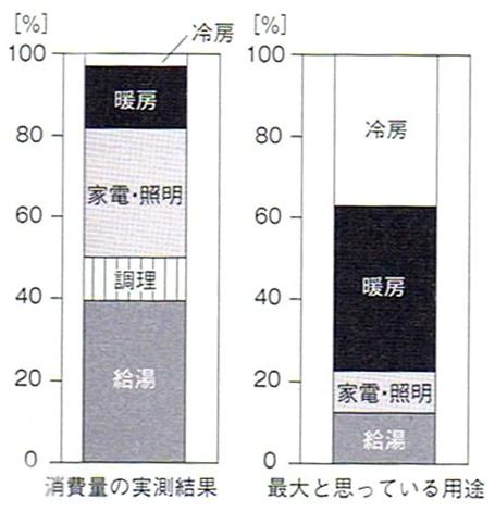 井上先生データ_R
