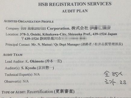 5262009HSB審査S1M