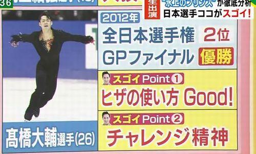 2013.1.8 知りたがり②(小)