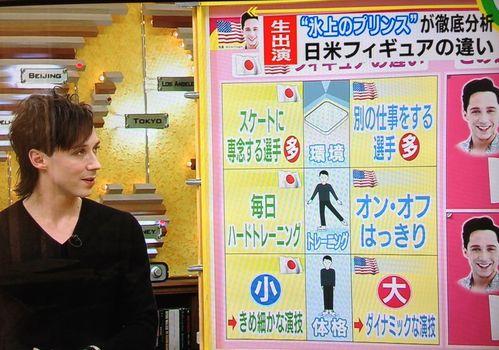 2013.1.8 知りたがり①(小)
