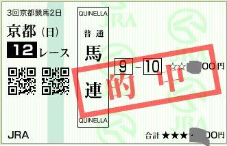 20130421 京都12R 馬連