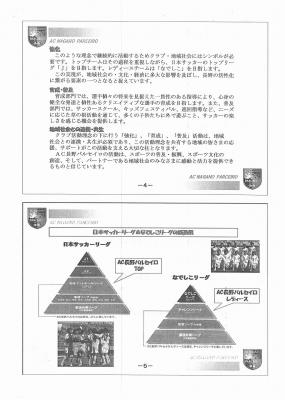 ACNP資料3