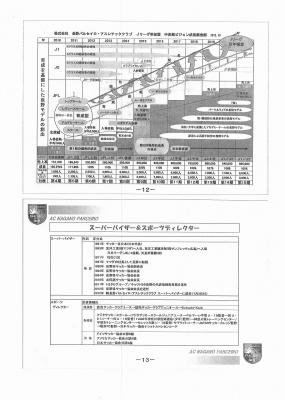 ACNP資料7