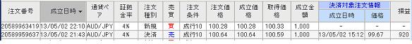 損益20130503