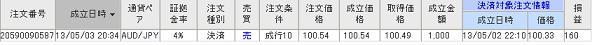 損益結果20130503