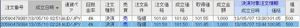 損益結果20130509