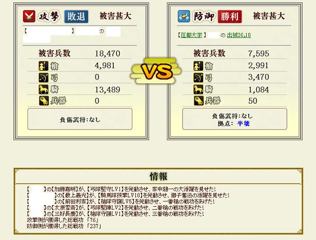 3回目合戦4