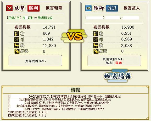 4回合戦1