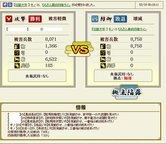 9防衛結果
