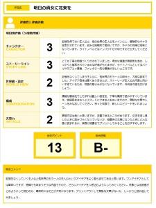 明日花評価シート4