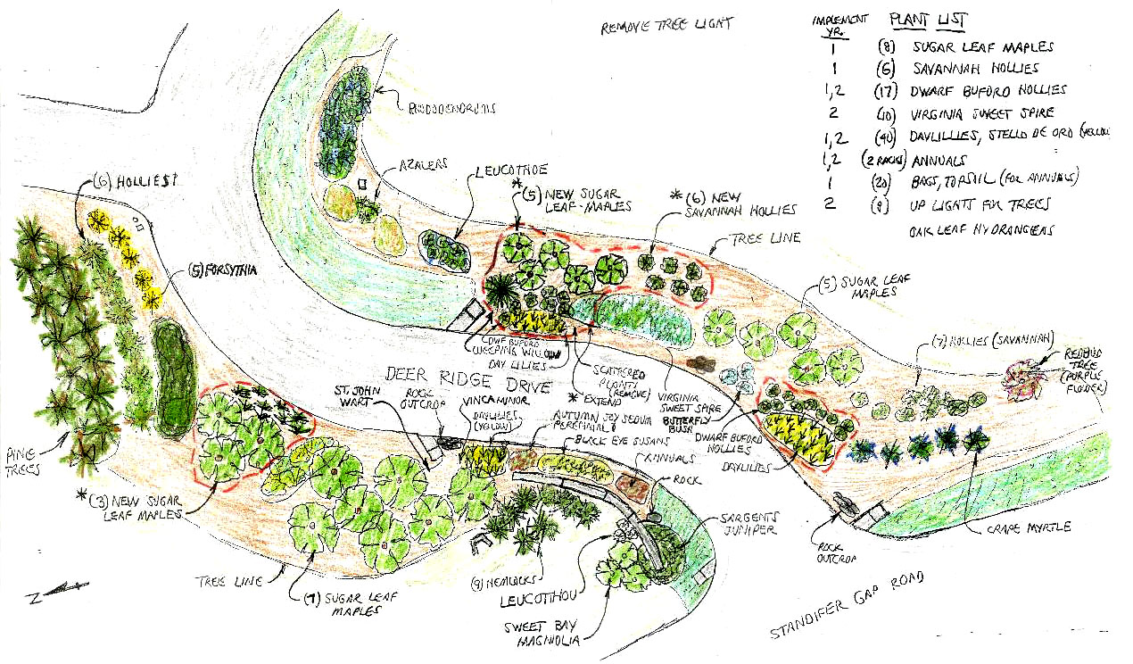 Park landscape plan images for Master landscape home design pro