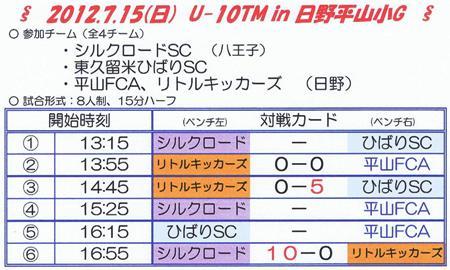 2012.7.15(日)4年-平小TM結果