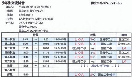 2012.7.16(祝)5年-国立河川敷TM結果