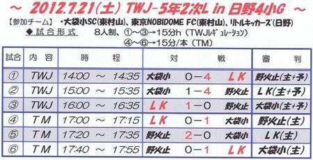 2012.7.21(土)5年TWJ2次L結果③