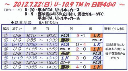 2012.7.22(日)U-10,9TM結果